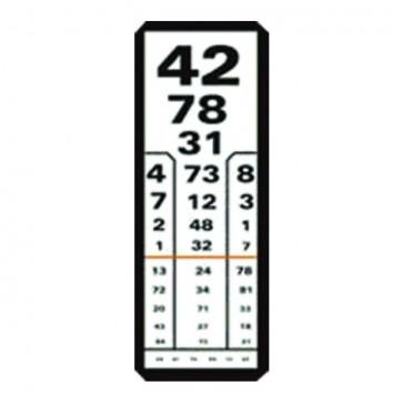 Tablica za ispitivanje vida, pleksi, Kettesy, 3m brojke/slova