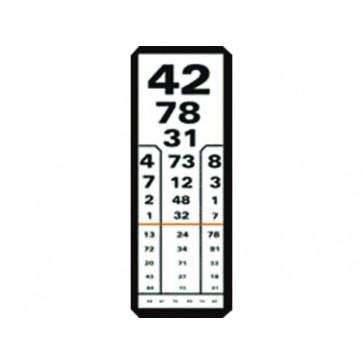Tablica za ispitivanje vida, 5m, brojke
