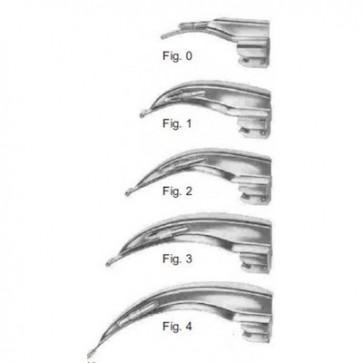 "Metalna lopatica ""Italy"" konvencionalni model (C) veličina 1"