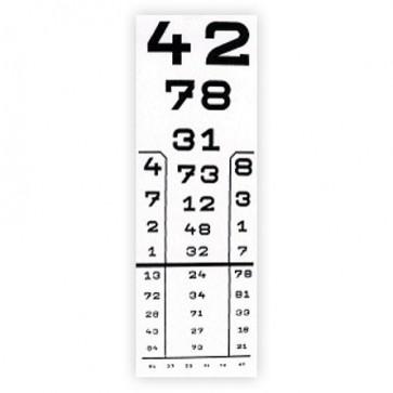 Tablica za ispitivanje vida, Kettesy, 5 m, brojke