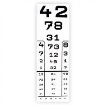 Tablica s brojkama