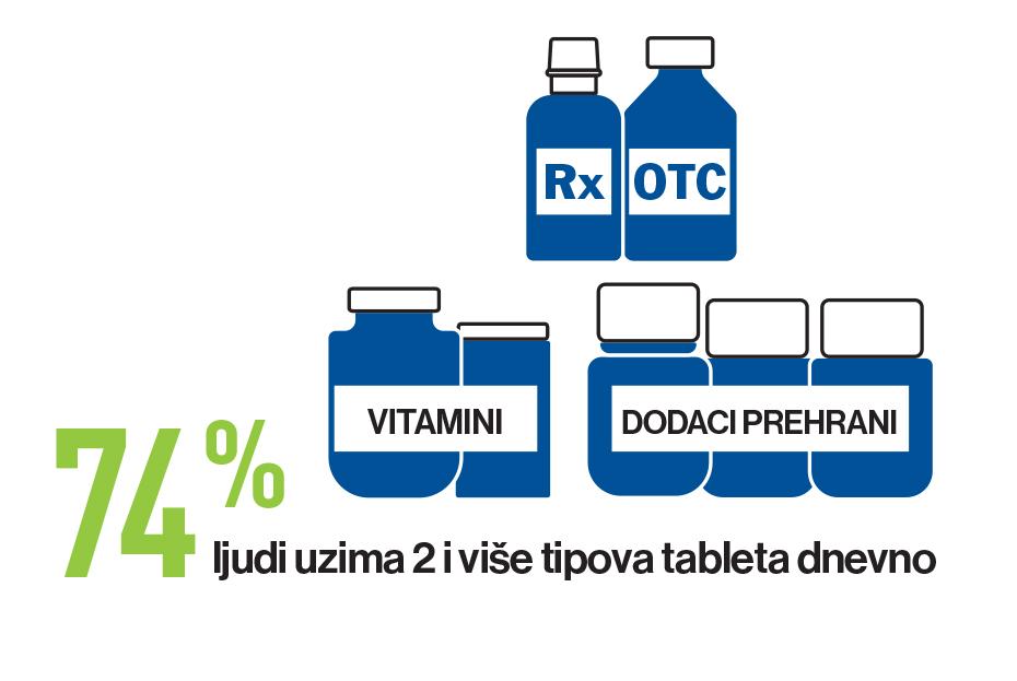 Tjedni organizator lijekova