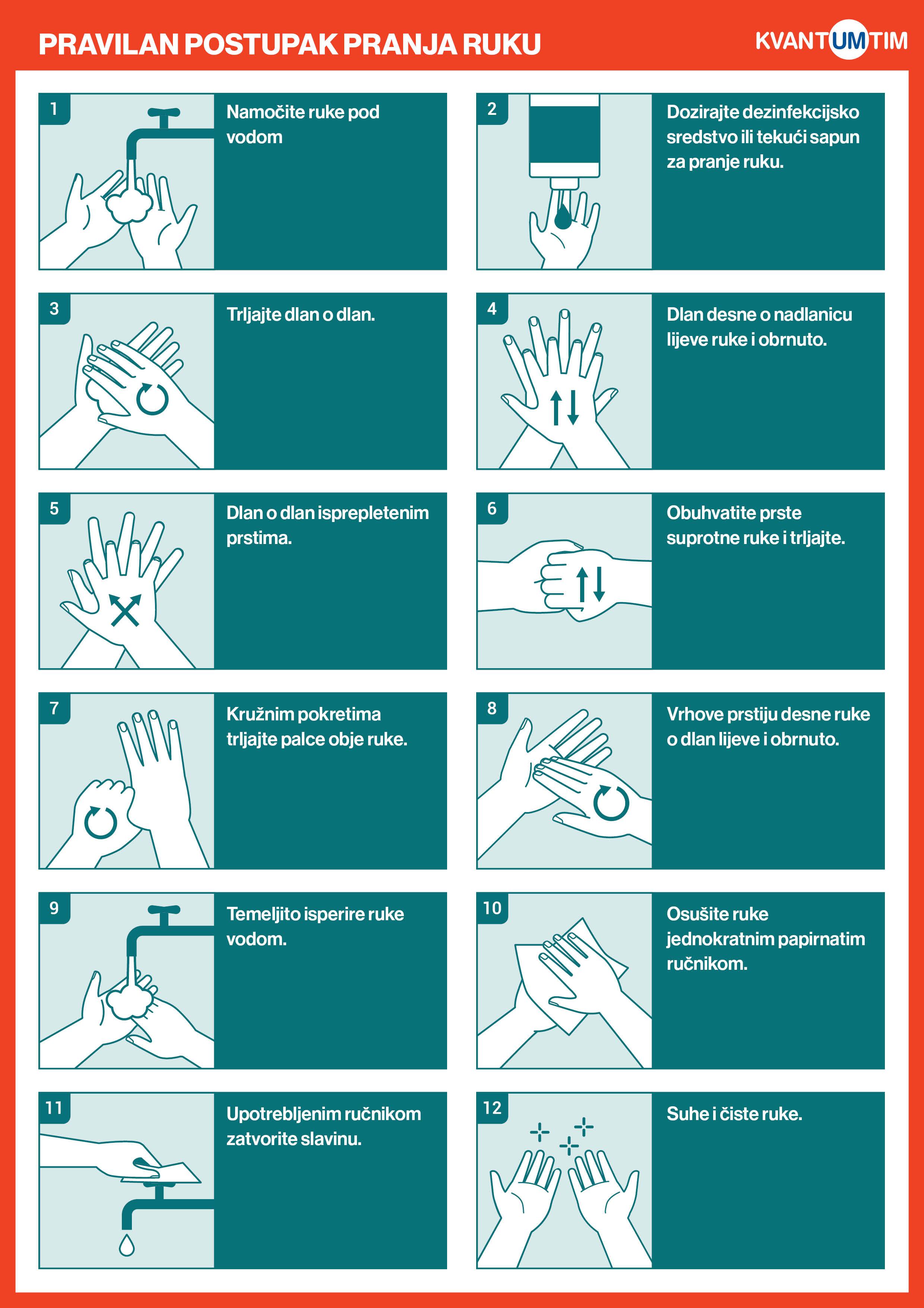 Upute za pravilno pranje i dezinfekciju ruku - pranje ruku
