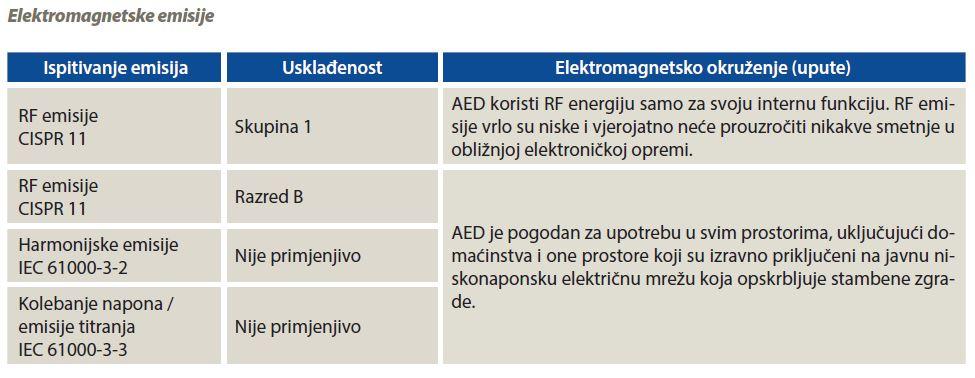 Elektromagnetske emisije
