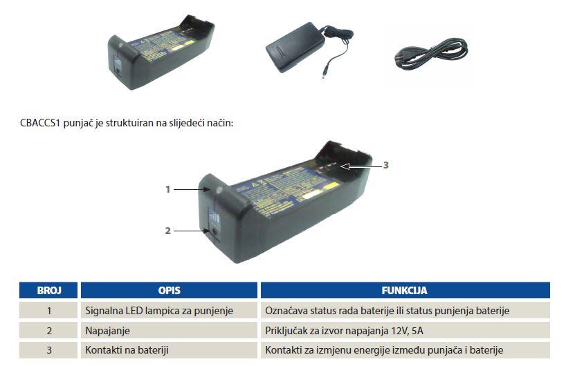 Punjac baterije