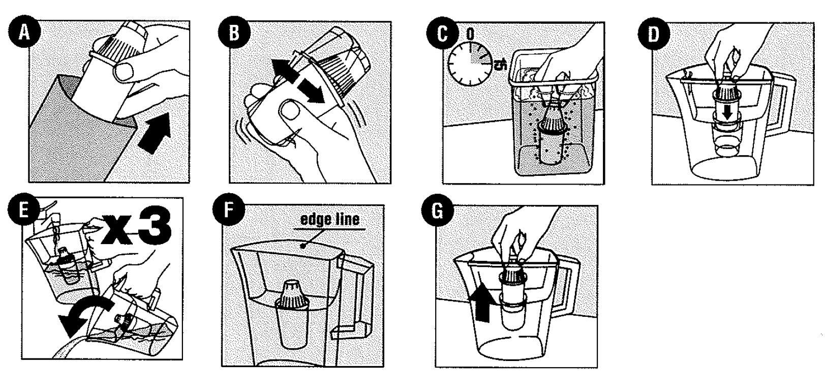 Prikaz postavljanja Multi-flux filtera u vrč