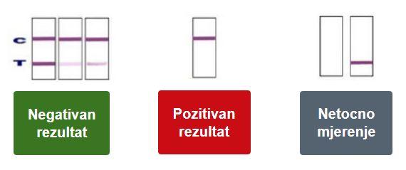 Testovi_za_otkrivanje_droga_u_urinu