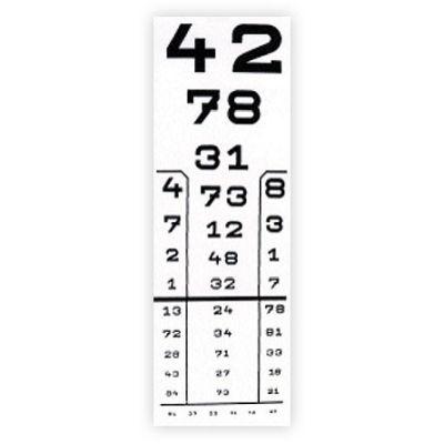 Tablica za pregled vida | Brojke